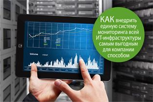 Банковская сфера, Нижний Новгород