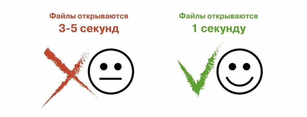 Кейс Бумкомбинат